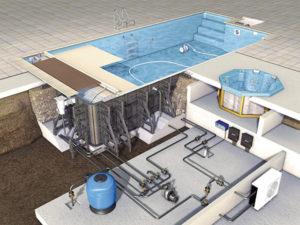 Особенности проектирования бассейнов